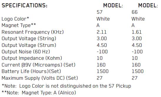 EMG-57,66 параметры