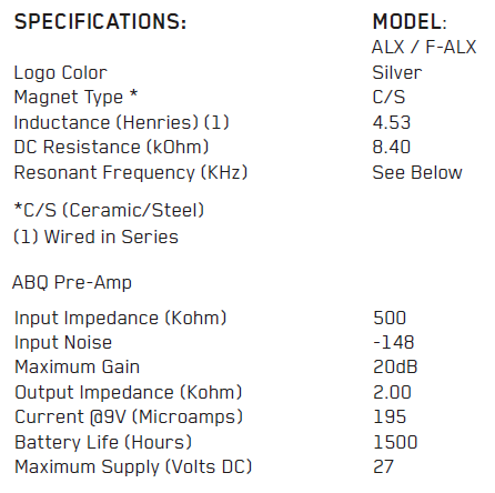 EMG-ALX параметры
