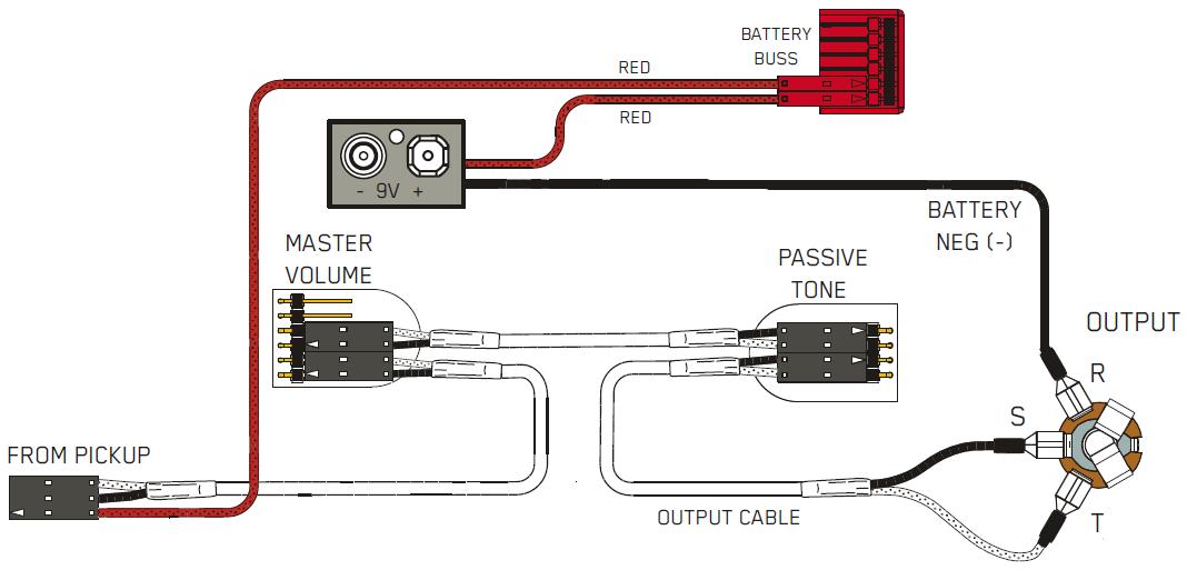 Emg zakk wylde wiring diagram