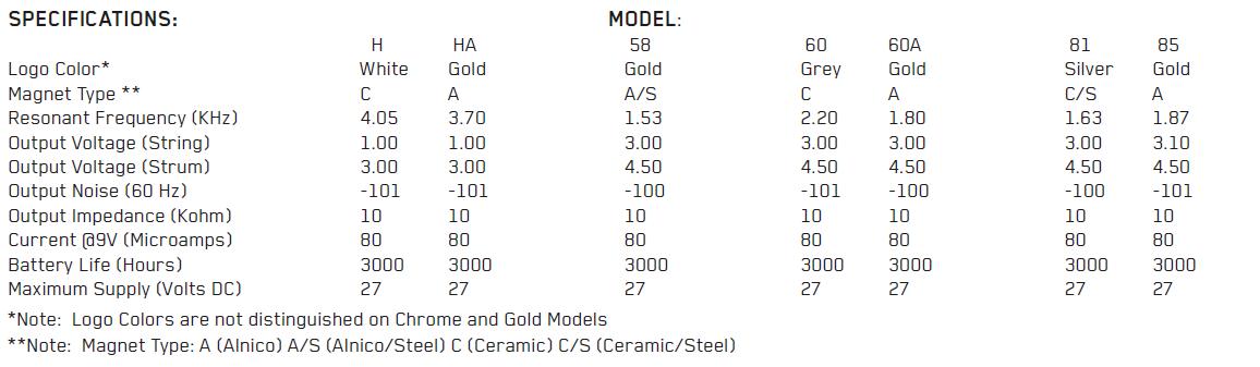 EMG-H, HA, 58, 60, 60A, 81, 85 спецификация