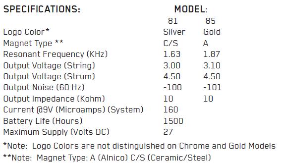 EMG-ZW параметры
