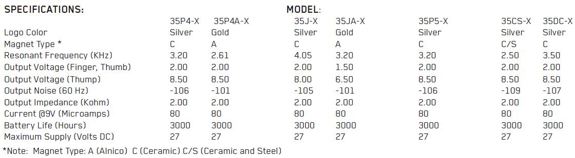 Параметры EMG 35P4X, 35P4AX, 35JX, 35JAX, 35P5X, 35CSX, 35DCX