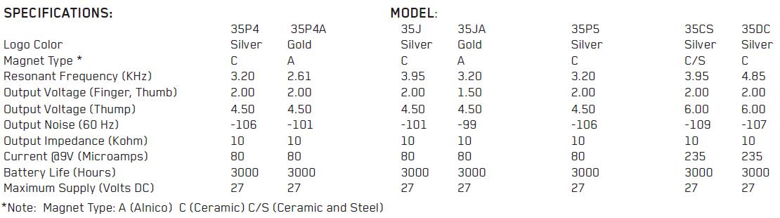 Параметры EMG 35P4, 35P4A, 35J, 35JA, 35P5, 35CS, 35DC