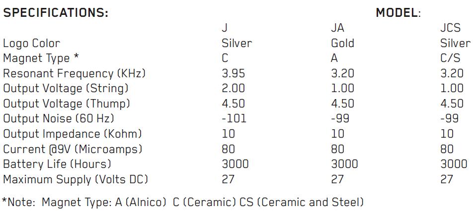 EMG J JA JCS SET параметры