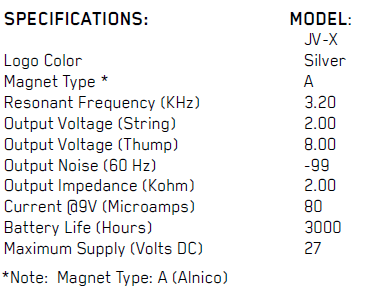EMG LJX параметры