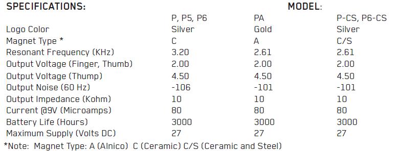 EMG P P5 P6 параметры