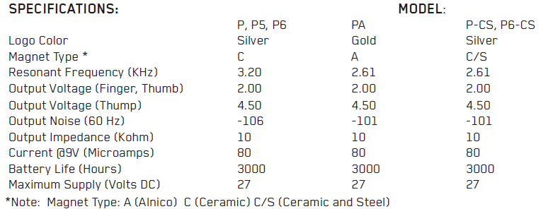 EMG P, PA, P-CS (4-STRING) P5 (5-STRING) P6, P6-CS (6-STRING) параметры
