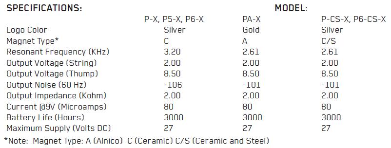 EMG EMG P-X, PA-X, P-CS-X (4-STRING) P5-X (5-STRING) P6-X, P6-CS-X (6-STRING)параметры