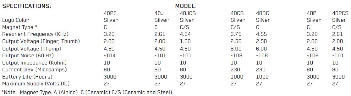 Параметры EMG 40P5, 40J, 40JCS, 40CS, 40DC, 40P, 40PCS