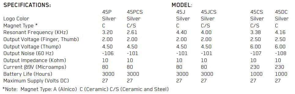 Параметры EMG 45P5, 45J, 45JCS, 45CS, 45DC, 45P, 45PCS