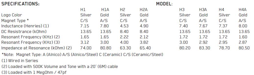 EMG H1, H1A, H2, H2A, H3, H4, H4A, H3A спецификация