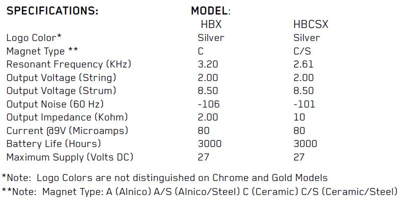 EMG HBCS-X параметры