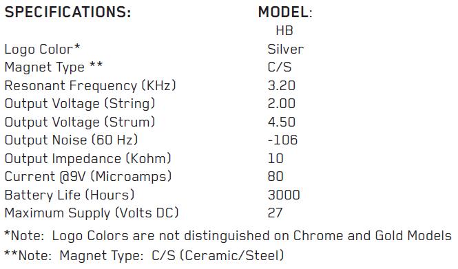 EMG HBCS параметры
