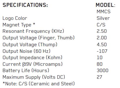 EMG MMCS параметры