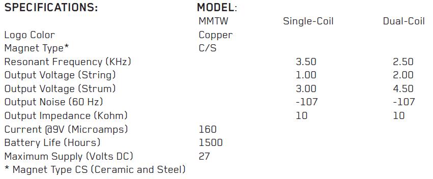 EMG MM5TW параметры