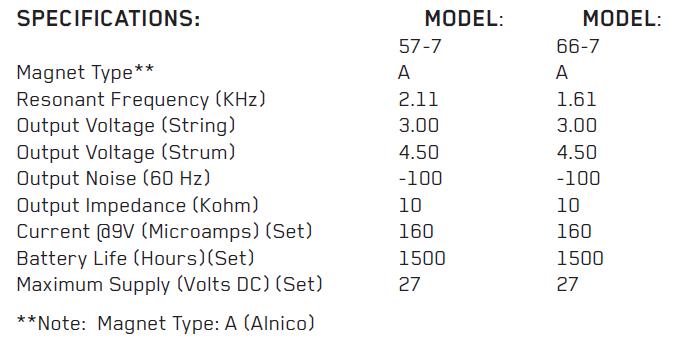EMG-57-7,66-7 параметры