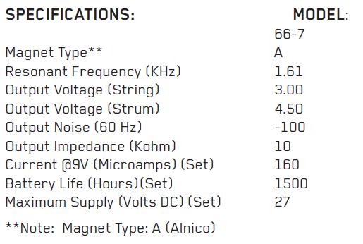 EMG-66-7 параметры